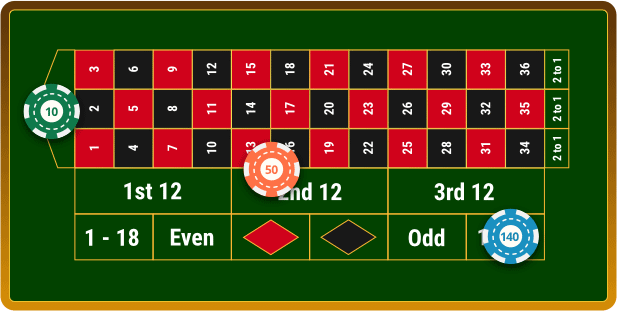 Roulette strategy 85454